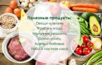 Полезные продукты польза вред