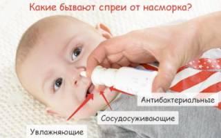 Можно ли спреи детям года