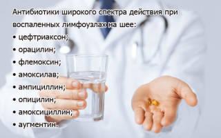 Какие антибиотики принимать лимфоузлах