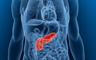 Хронический панкреатит симптомы и лечение народными средствами